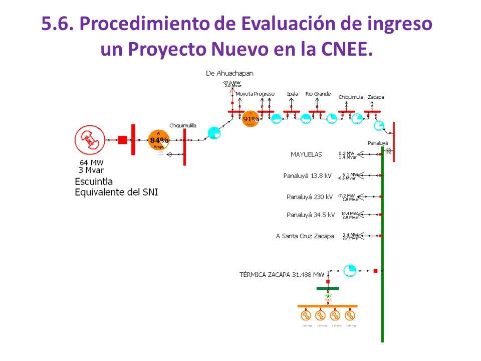 5.6. Procedimiento de Evaluación de ingreso un Proyecto Nuevo en la CNEE.