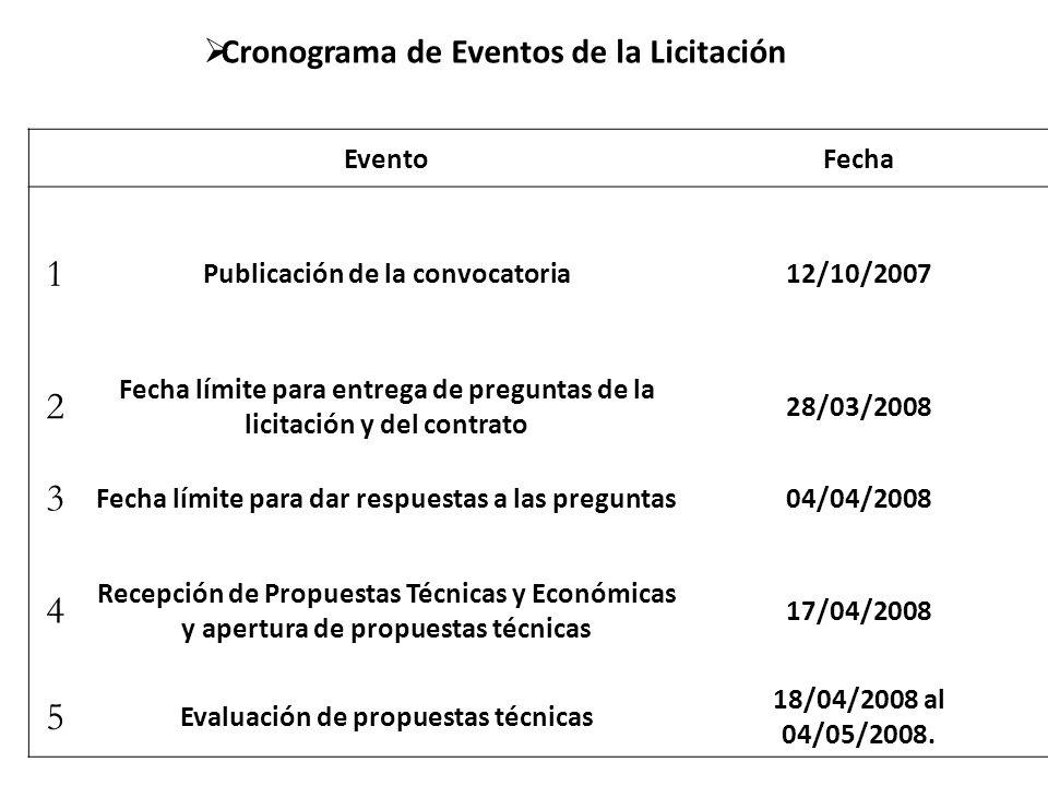 1 2 3 4 5 Cronograma de Eventos de la Licitación Evento Fecha