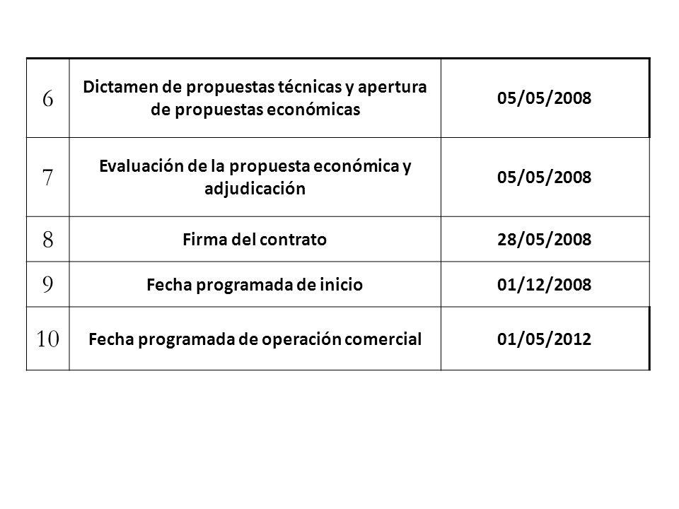 6 Dictamen de propuestas técnicas y apertura de propuestas económicas. 05/05/2008. 7. Evaluación de la propuesta económica y adjudicación.