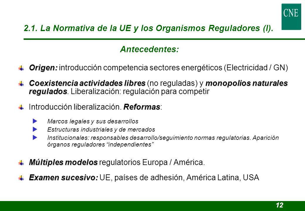 2.1. La Normativa de la UE y los Organismos Reguladores (I).