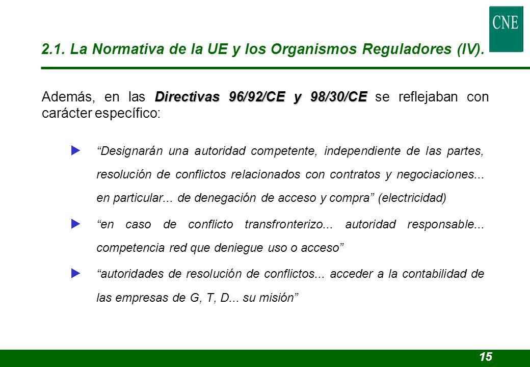 2.1. La Normativa de la UE y los Organismos Reguladores (IV).