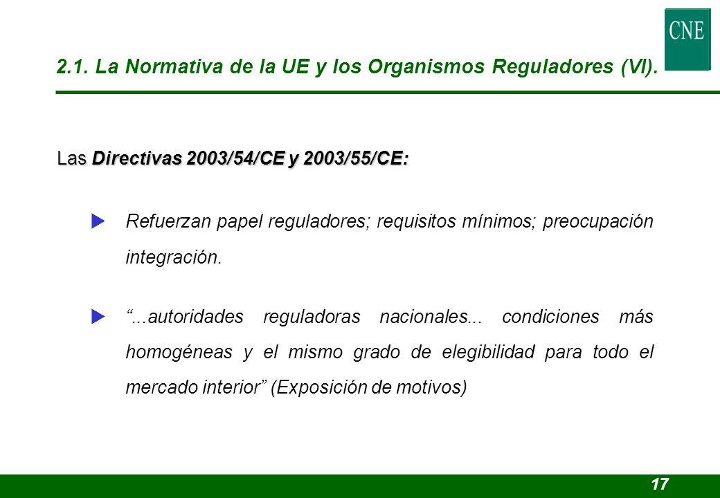 2.1. La Normativa de la UE y los Organismos Reguladores (VI).