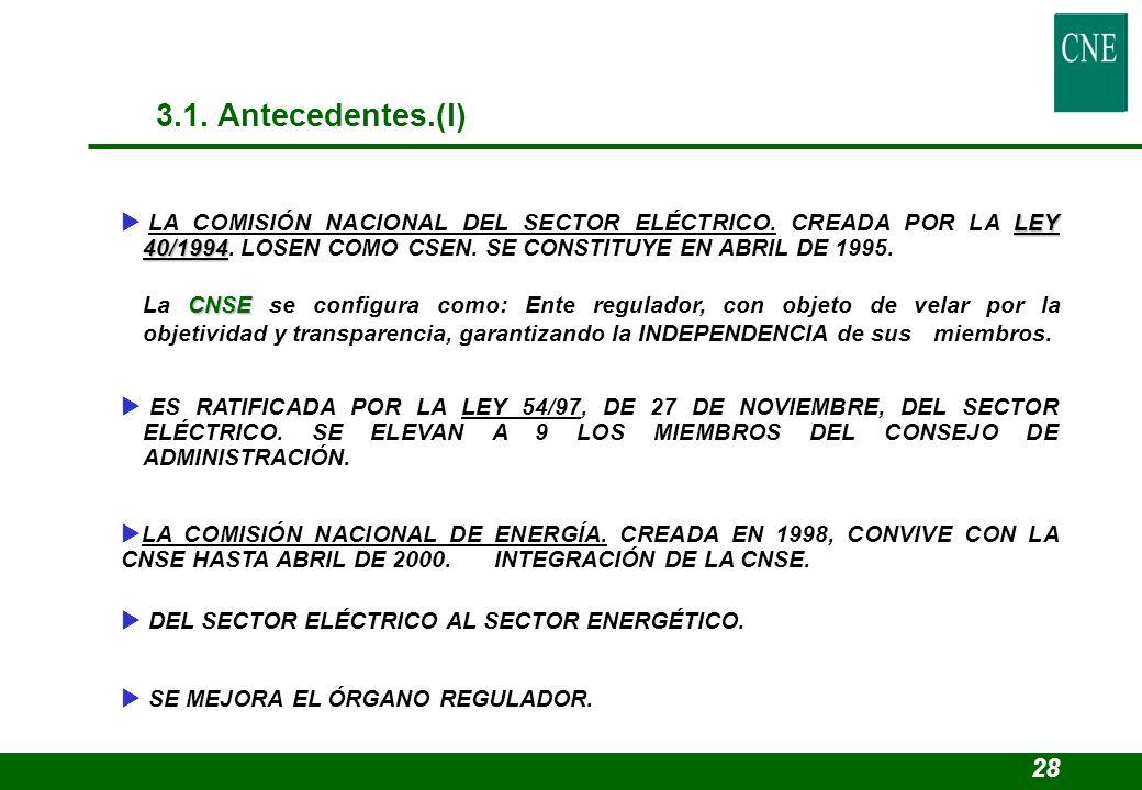 3.1. Antecedentes.(I) LA COMISIÓN NACIONAL DEL SECTOR ELÉCTRICO. CREADA POR LA LEY 40/1994. LOSEN COMO CSEN. SE CONSTITUYE EN ABRIL DE 1995.