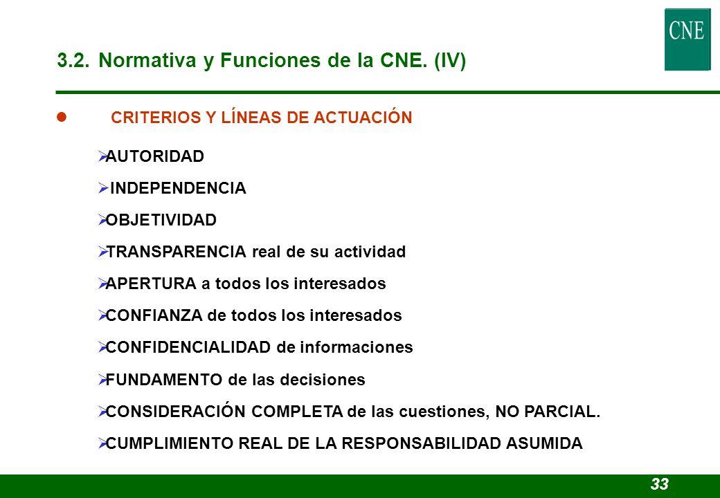 3.2. Normativa y Funciones de la CNE. (IV)