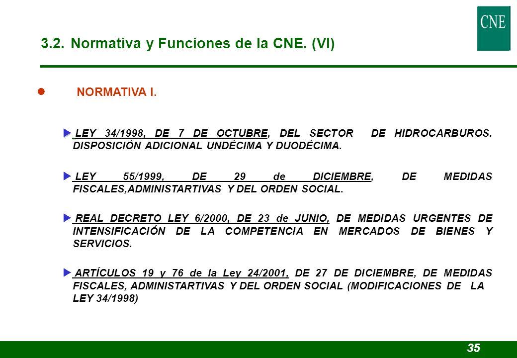 3.2. Normativa y Funciones de la CNE. (VI)
