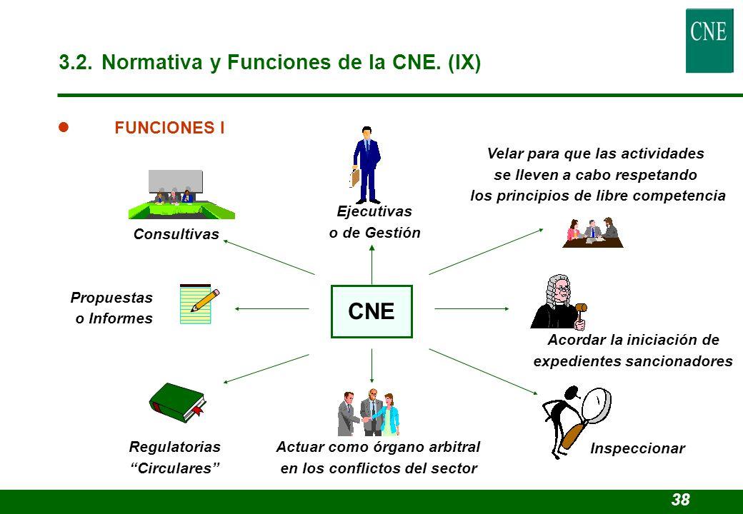 CNE 3.2. Normativa y Funciones de la CNE. (IX) FUNCIONES I 38