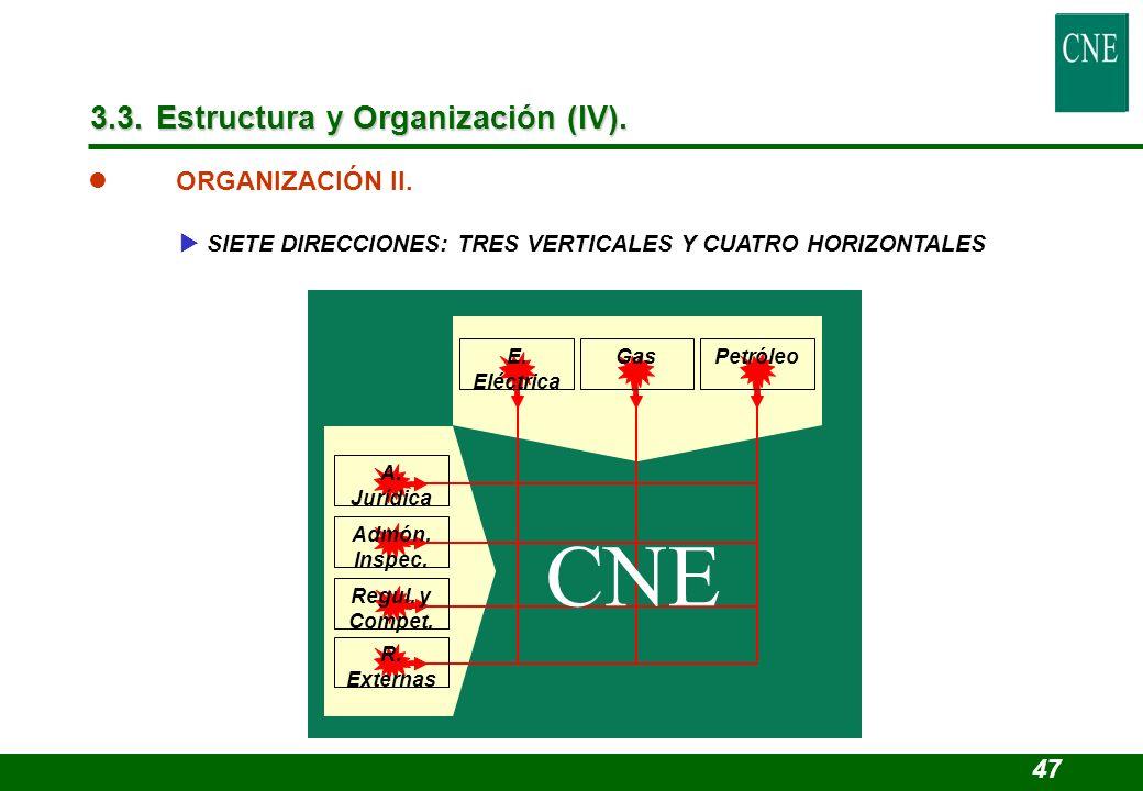 SIETE DIRECCIONES: TRES VERTICALES Y CUATRO HORIZONTALES