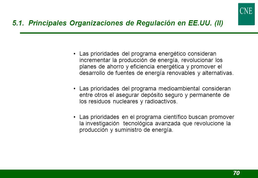 5.1. Principales Organizaciones de Regulación en EE.UU. (II)