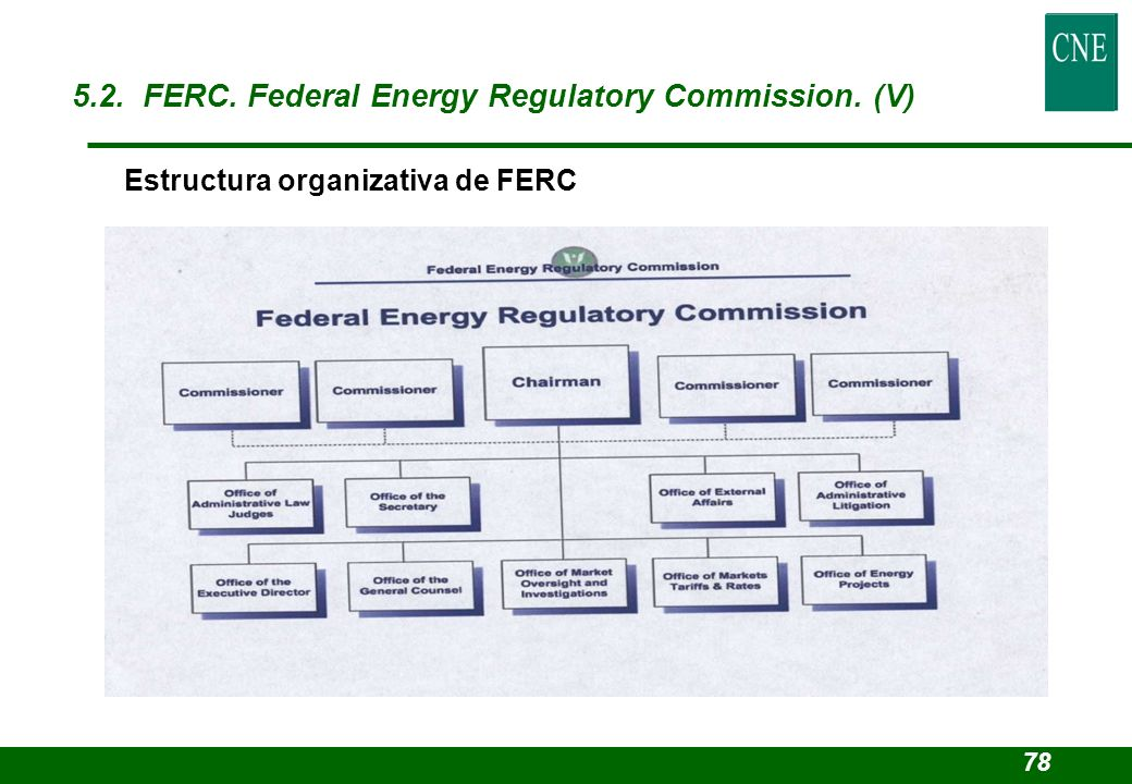 5.2. FERC. Federal Energy Regulatory Commission. (V)