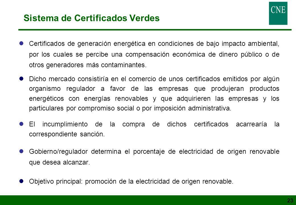 Sistema de Certificados Verdes