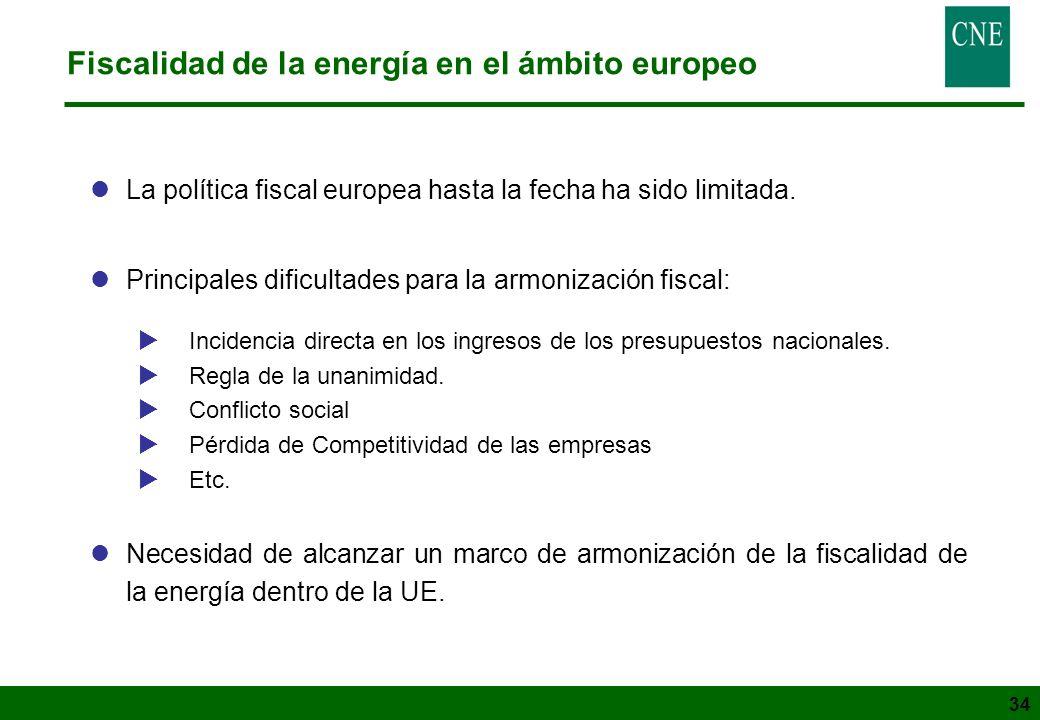 Fiscalidad de la energía en el ámbito europeo