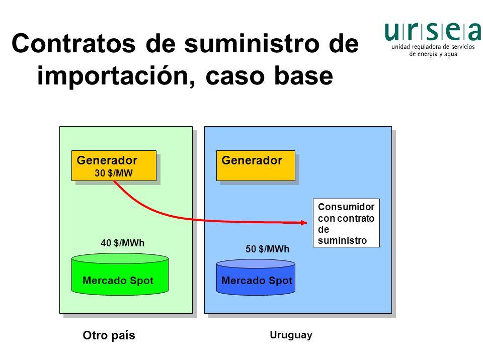 Contratos de suministro de importación, caso base