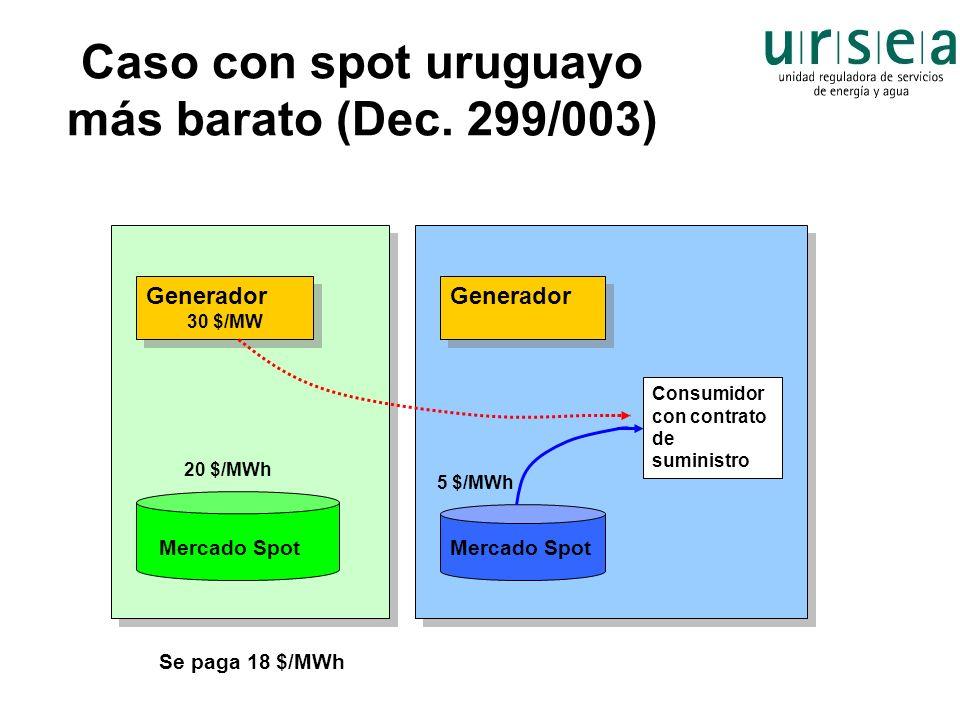 Caso con spot uruguayo más barato (Dec. 299/003)