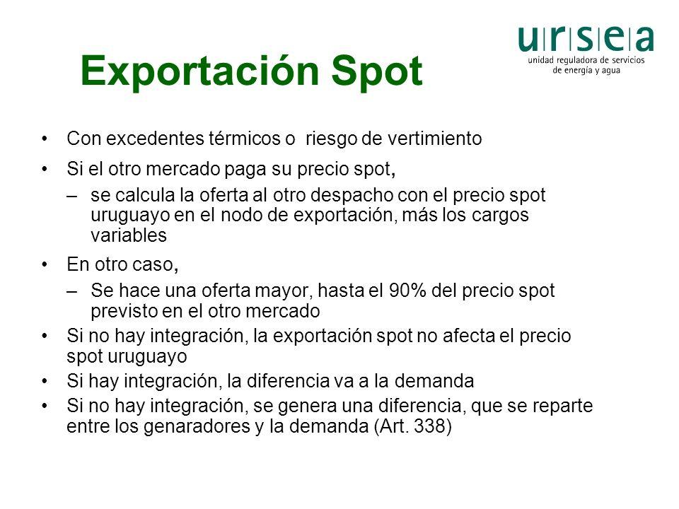 Exportación Spot Con excedentes térmicos o riesgo de vertimiento