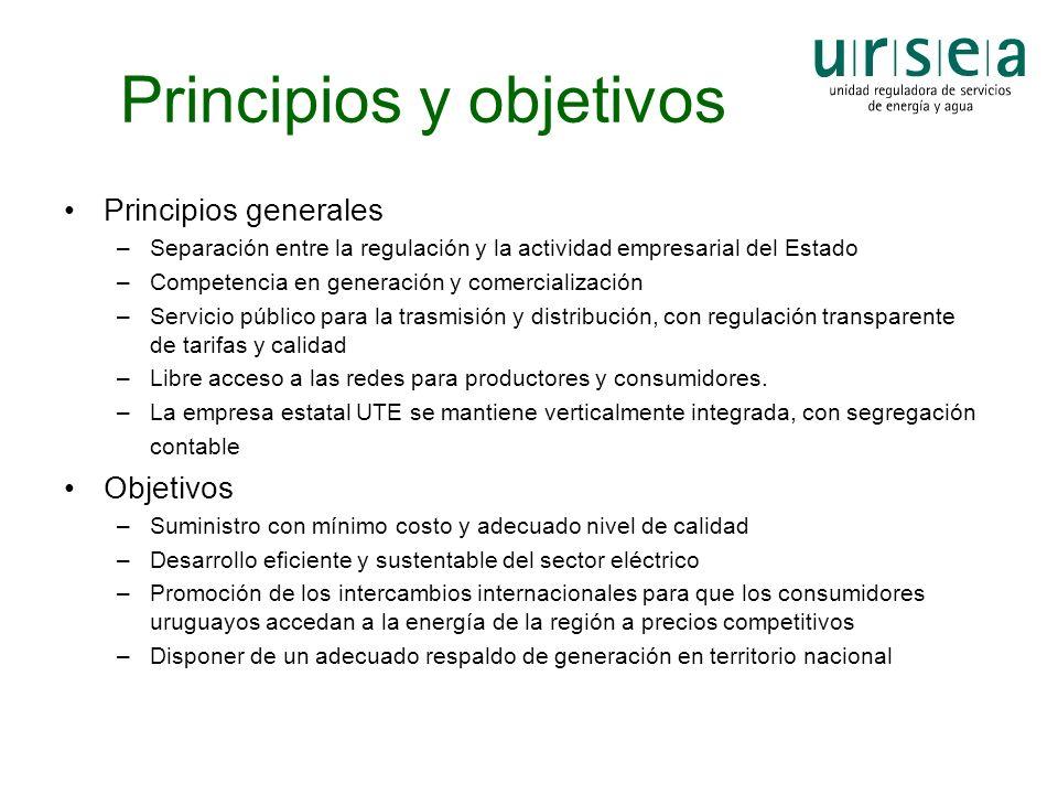 Principios y objetivos