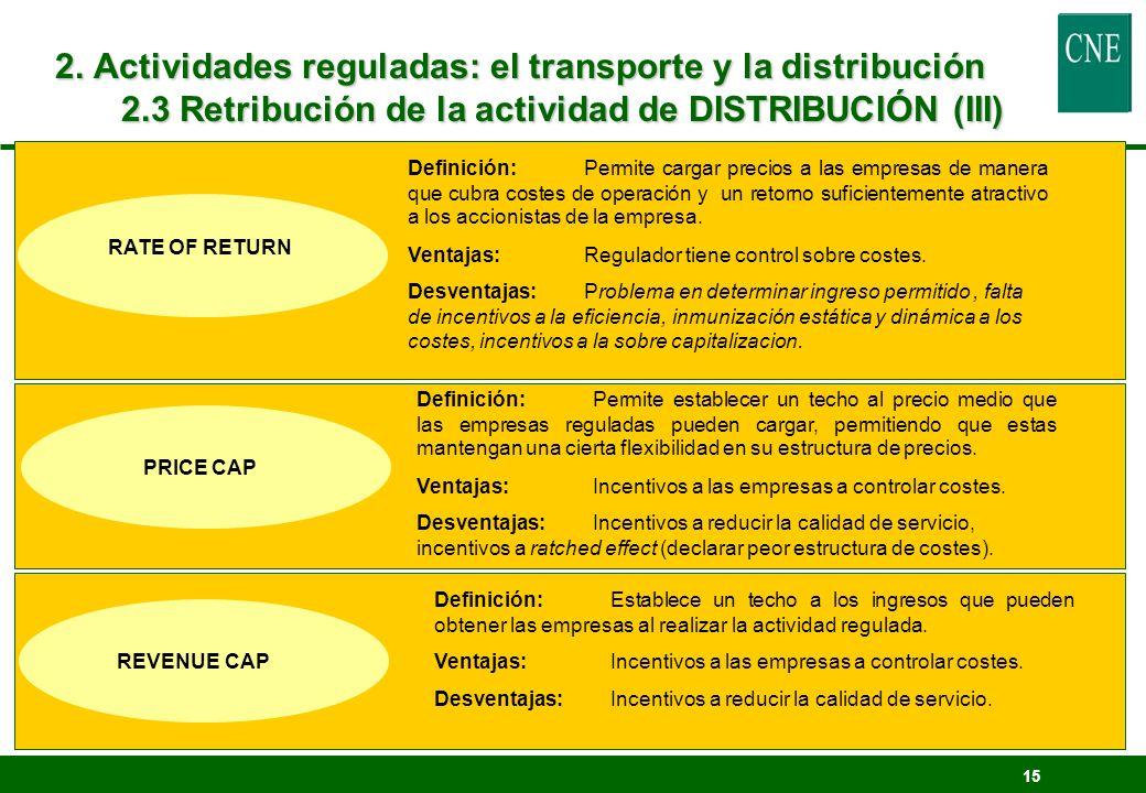 2. Actividades reguladas: el transporte y la distribución 2