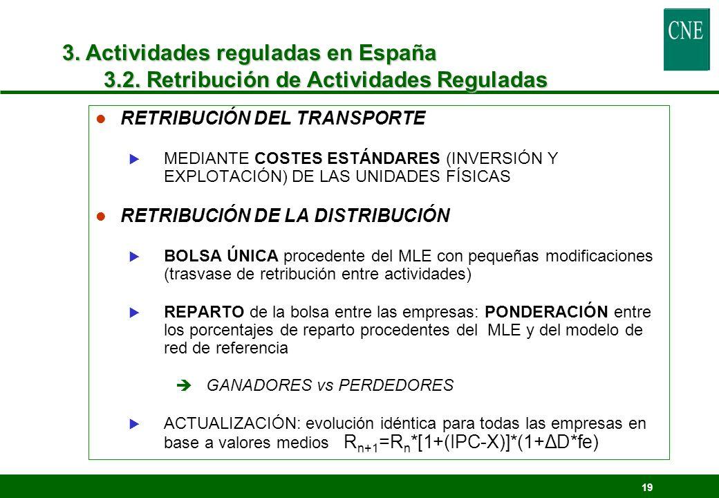 3. Actividades reguladas en España 3. 2