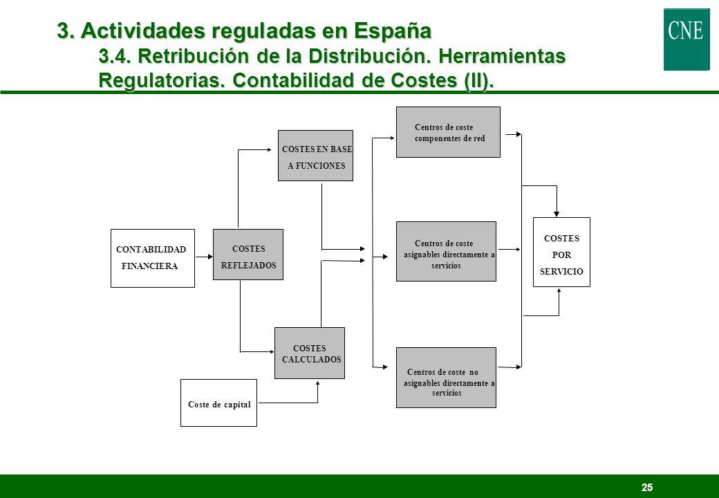 3. Actividades reguladas en España 3.4. Retribución de la Distribución. Herramientas Regulatorias. Contabilidad de Costes (II).