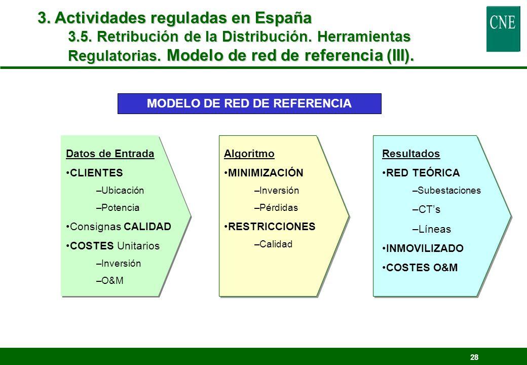 MODELO DE RED DE REFERENCIA