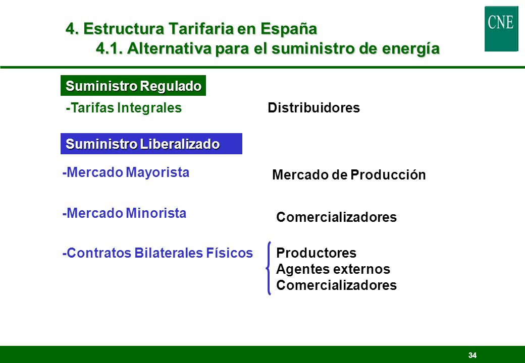 4. Estructura Tarifaria en España 4. 1