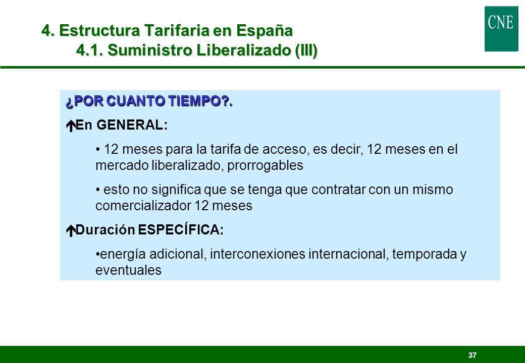 4. Estructura Tarifaria en España 4.1. Suministro Liberalizado (III)