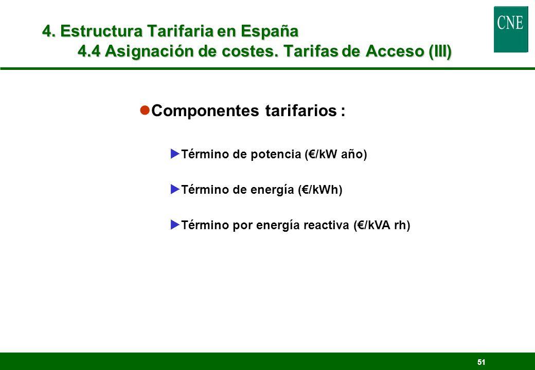 Componentes tarifarios :