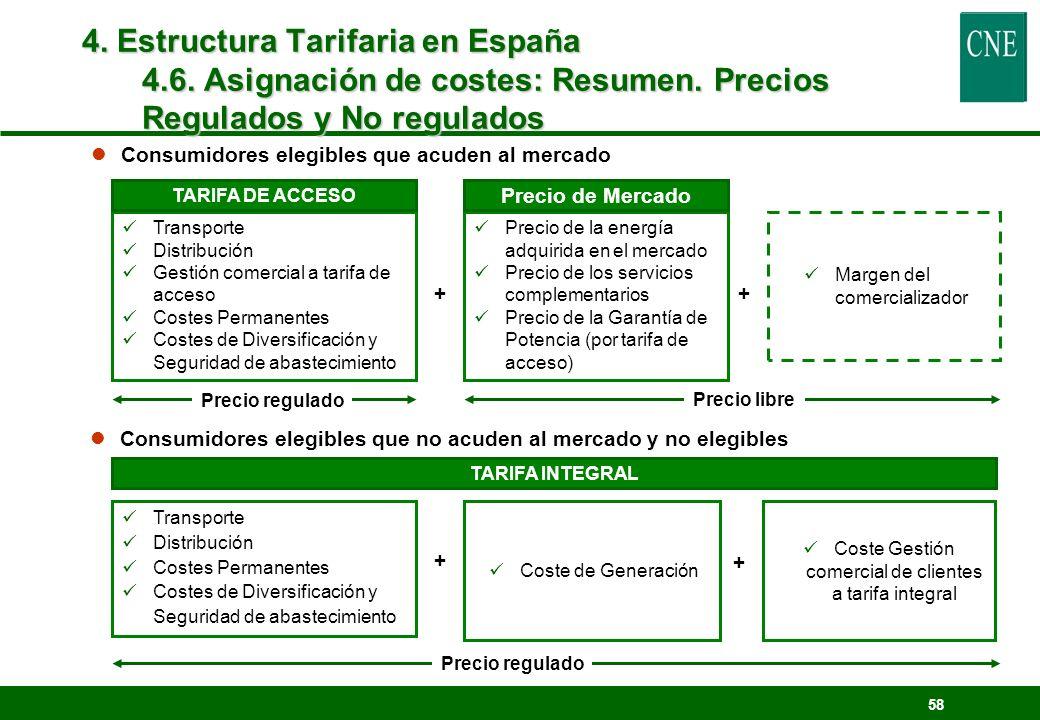 4. Estructura Tarifaria en España 4. 6. Asignación de costes: Resumen