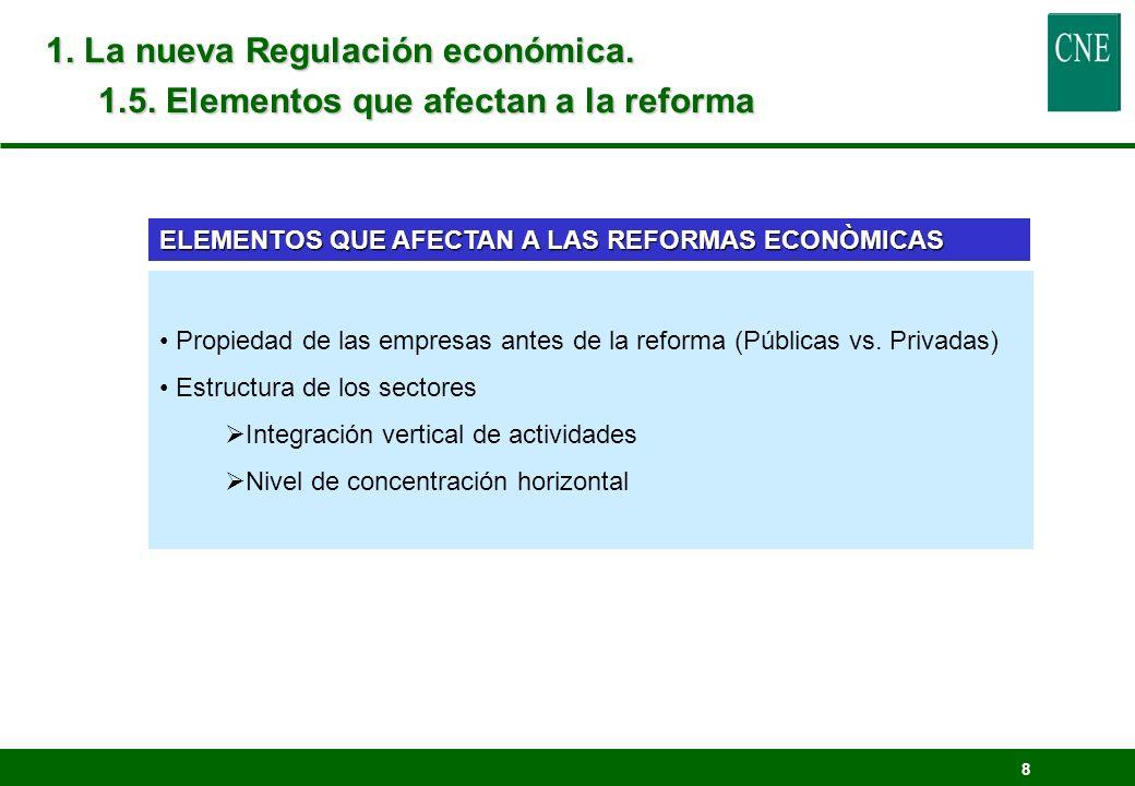 1. La nueva Regulación económica. 1. 5