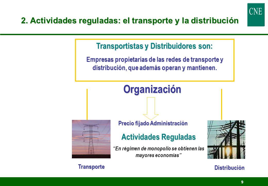 2. Actividades reguladas: el transporte y la distribución