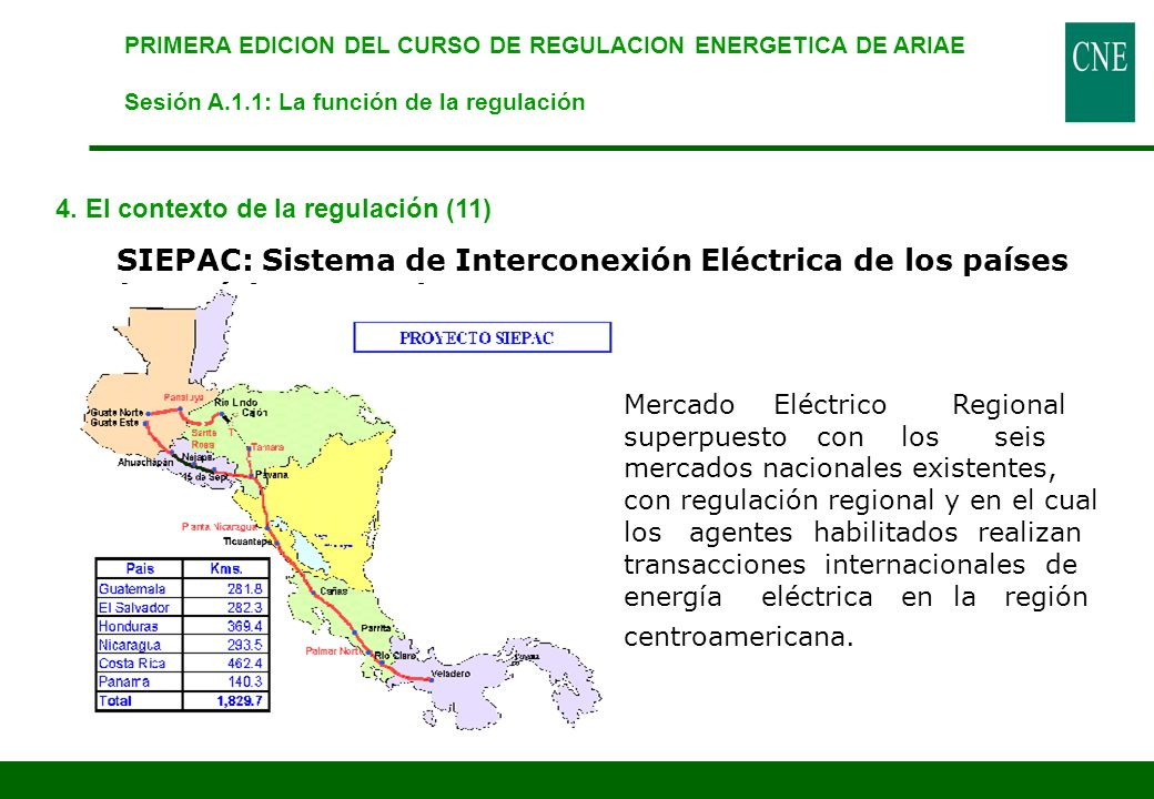 PRIMERA EDICION DEL CURSO DE REGULACION ENERGETICA DE ARIAE Sesión A.1.1: La función de la regulación