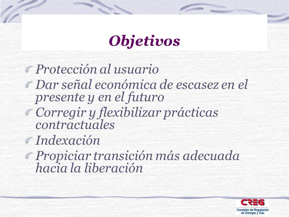 Objetivos Protección al usuario