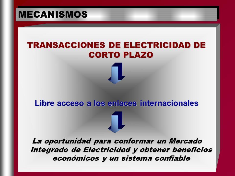 MECANISMOS TRANSACCIONES DE ELECTRICIDAD DE CORTO PLAZO