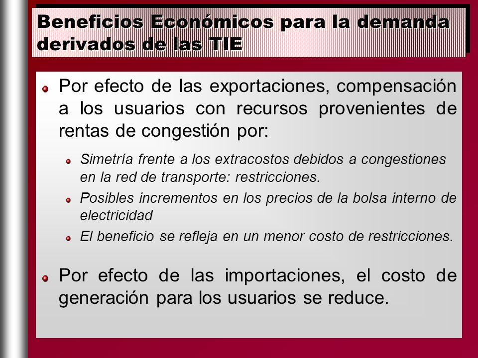 Beneficios Económicos para la demanda derivados de las TIE
