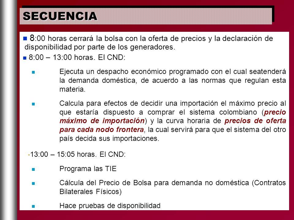 SECUENCIASECUENCIA. 8:00 horas cerrará la bolsa con la oferta de precios y la declaración de disponibilidad por parte de los generadores.