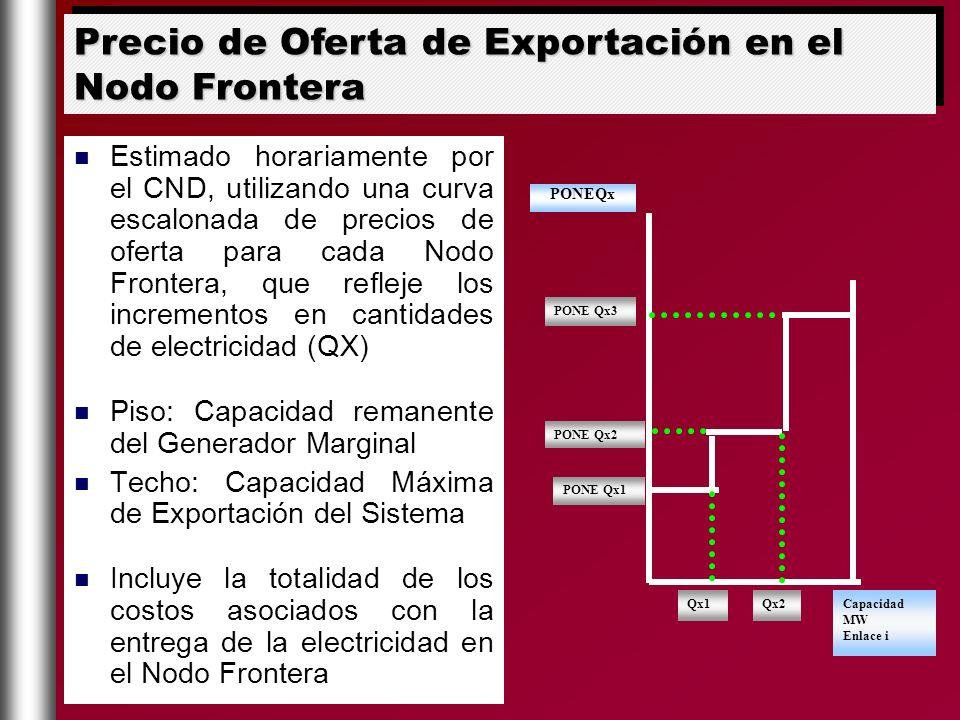 Precio de Oferta de Exportación en el Nodo Frontera