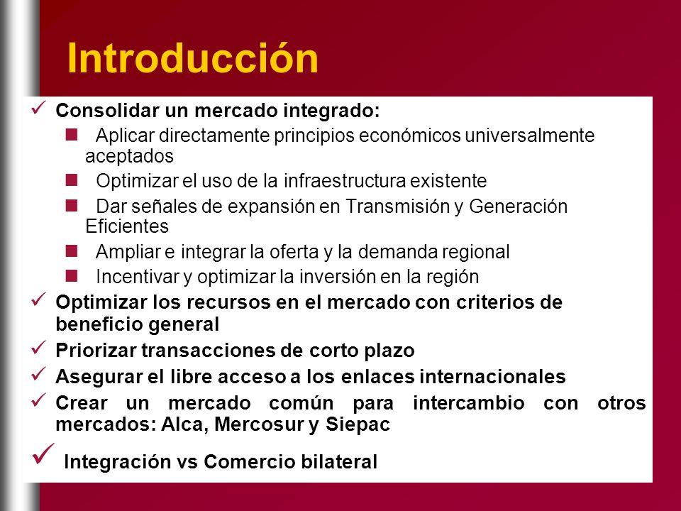 Introducción Integración vs Comercio bilateral