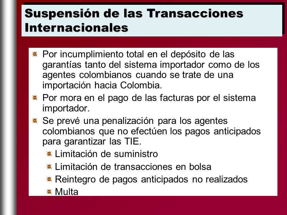 Suspensión de las Transacciones Internacionales