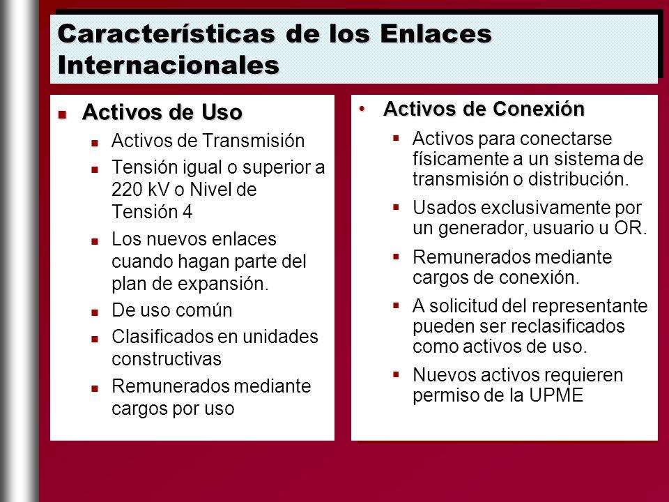 Características de los Enlaces Internacionales
