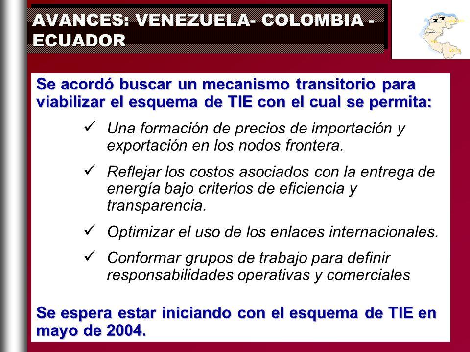 AVANCES: VENEZUELA- COLOMBIA - ECUADOR