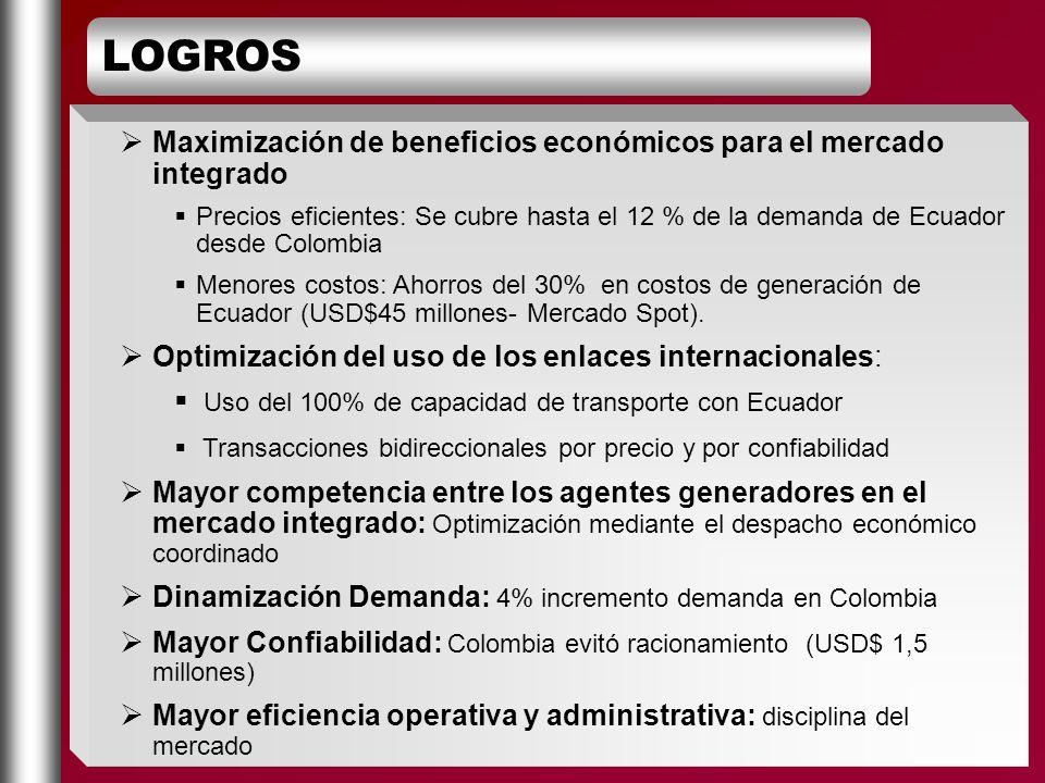 LOGROS Maximización de beneficios económicos para el mercado integrado