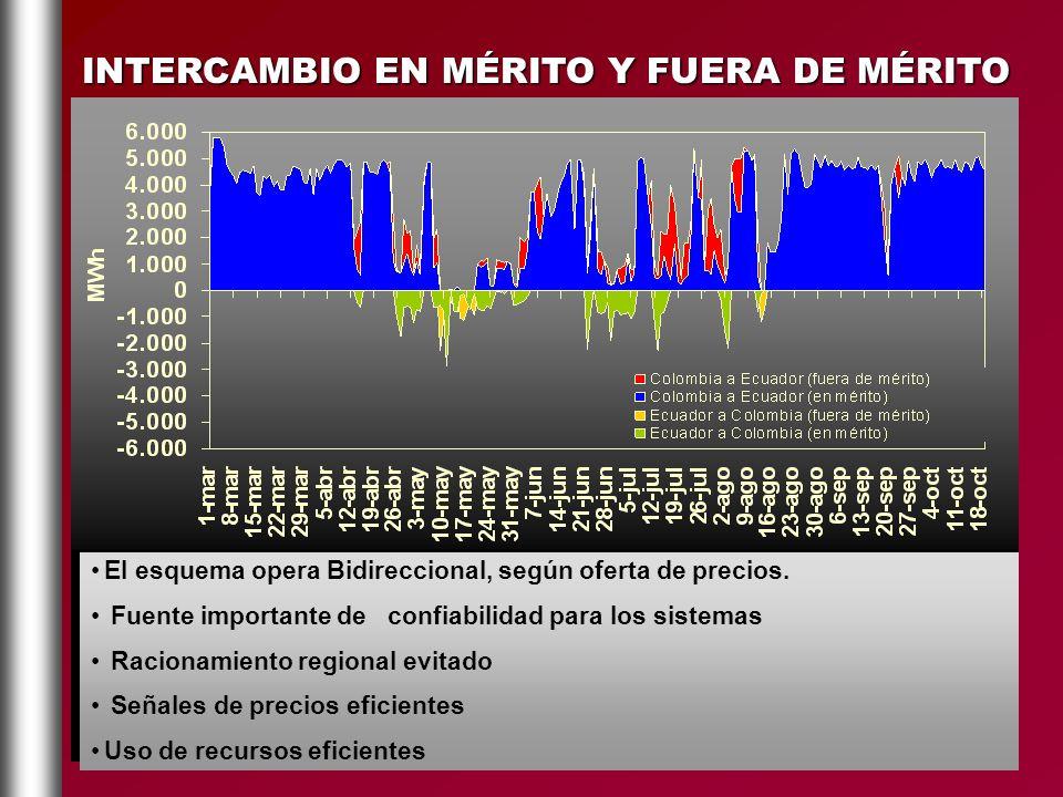 INTERCAMBIO EN MÉRITO Y FUERA DE MÉRITO