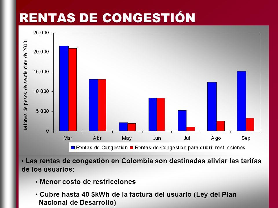 RENTAS DE CONGESTIÓN Menor costo de restricciones