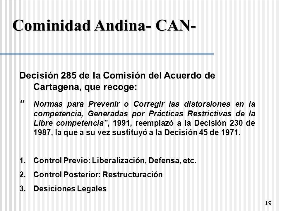 Cominidad Andina- CAN-