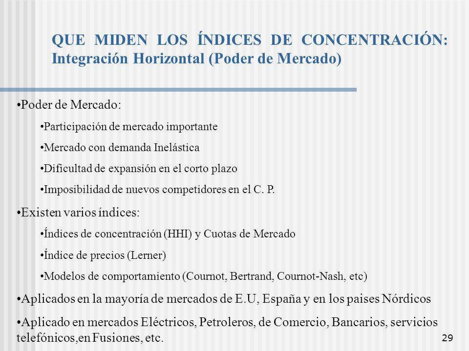 QUE MIDEN LOS ÍNDICES DE CONCENTRACIÓN: Integración Horizontal (Poder de Mercado)