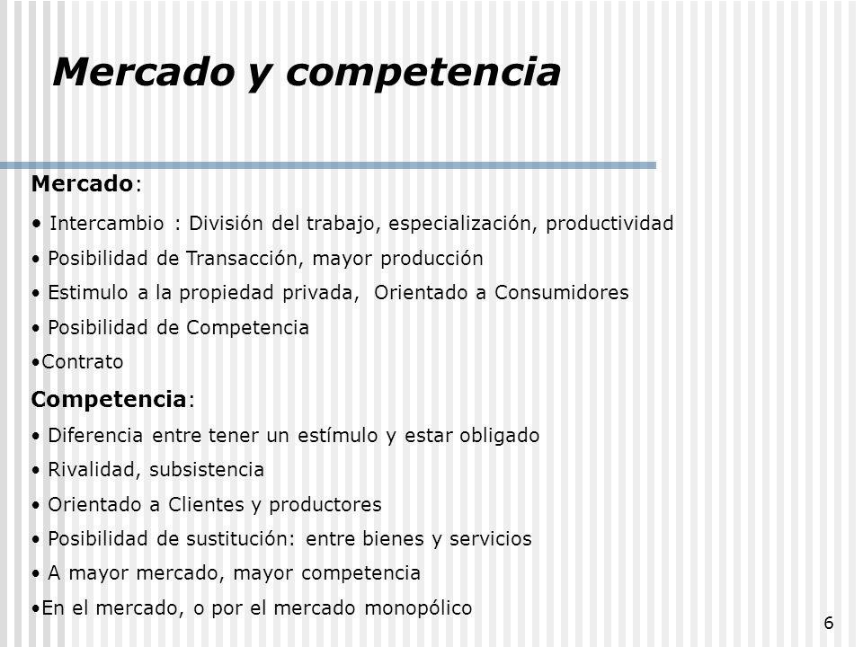 Mercado y competencia Mercado: