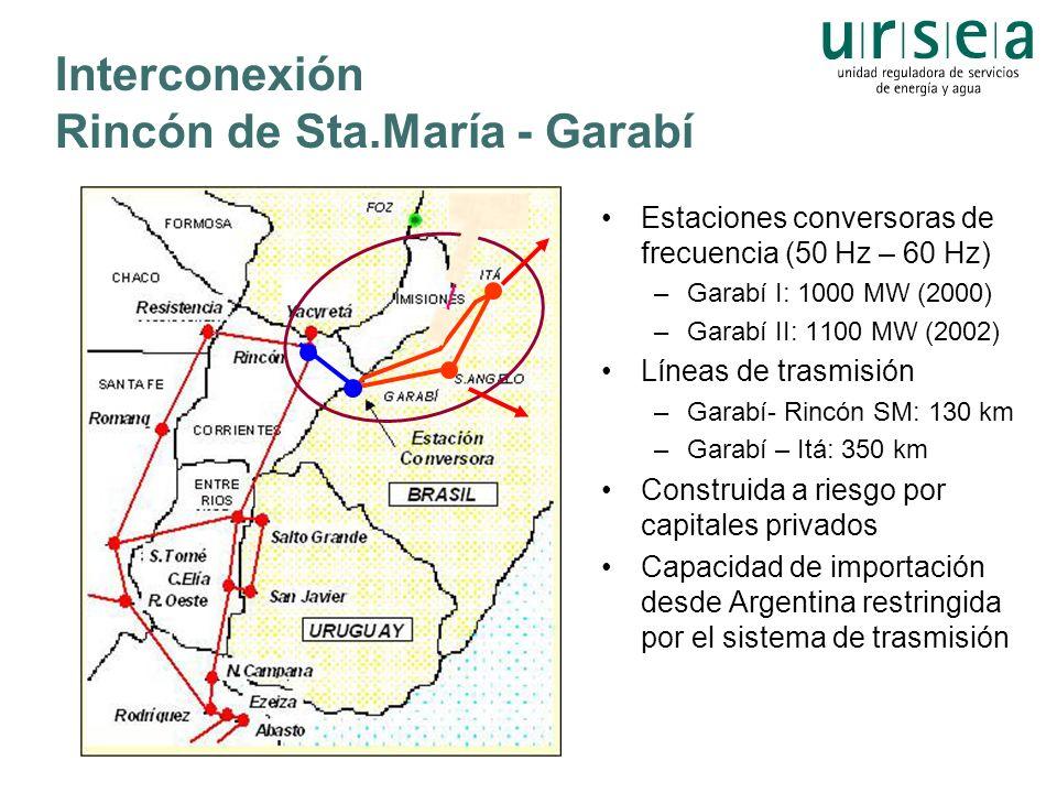 Interconexión Rincón de Sta.María - Garabí