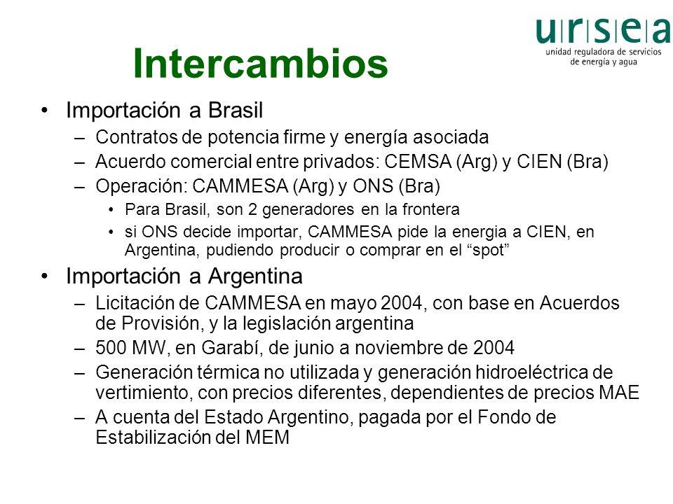 Intercambios Importación a Brasil Importación a Argentina