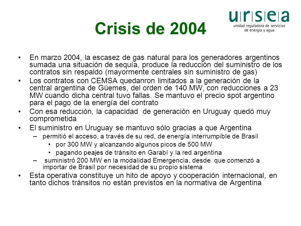 Crisis de 2004