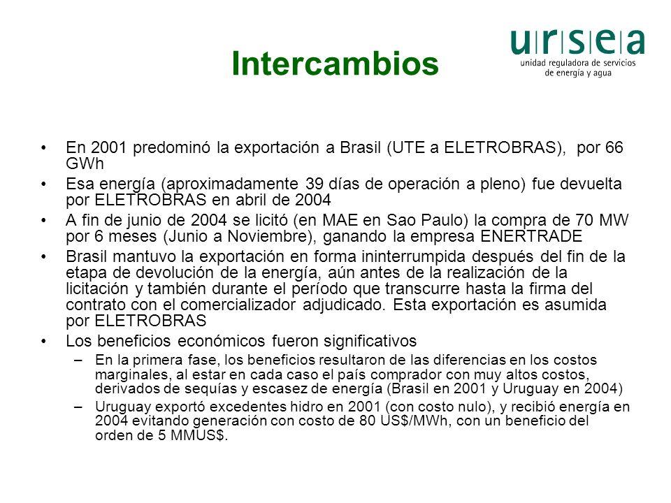 Intercambios En 2001 predominó la exportación a Brasil (UTE a ELETROBRAS), por 66 GWh.