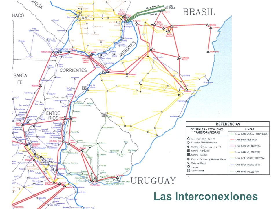 Las interconexiones